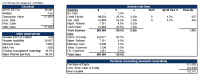 Private Equity LBO Model Excel
