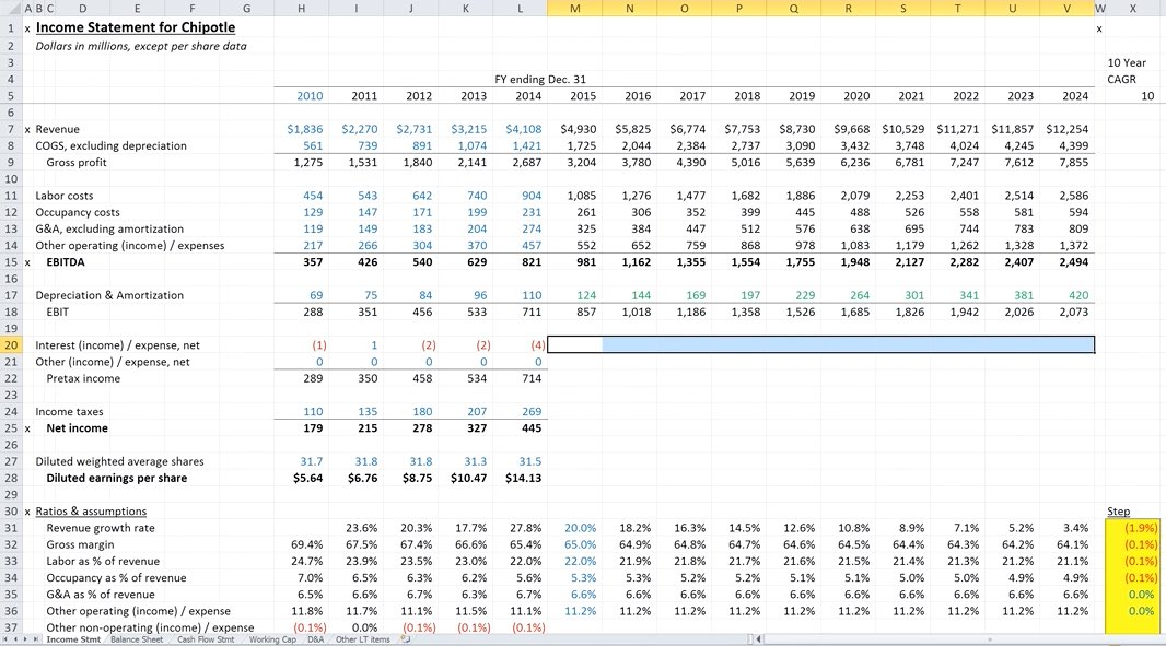 income statement projections